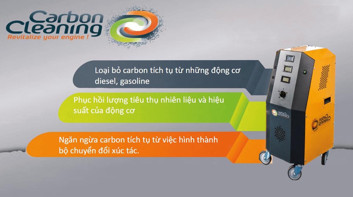 Carbon Cleaning công nghệ Hydro